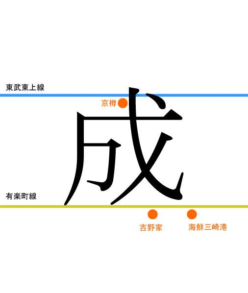 narimap-吉野家.jpg
