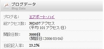 3000日.jpg