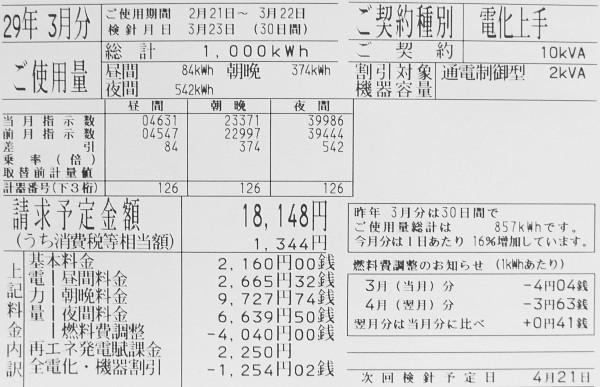 2017年3月分の電気料金明細