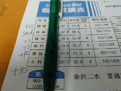 金沢市学習塾 mnmmib@gmail.com
