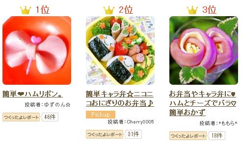 キャラ弁レシピ人気TOP20