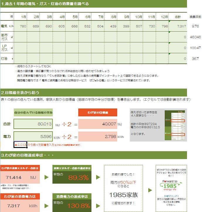 2012年度省エネ診断ver2.2.jpg