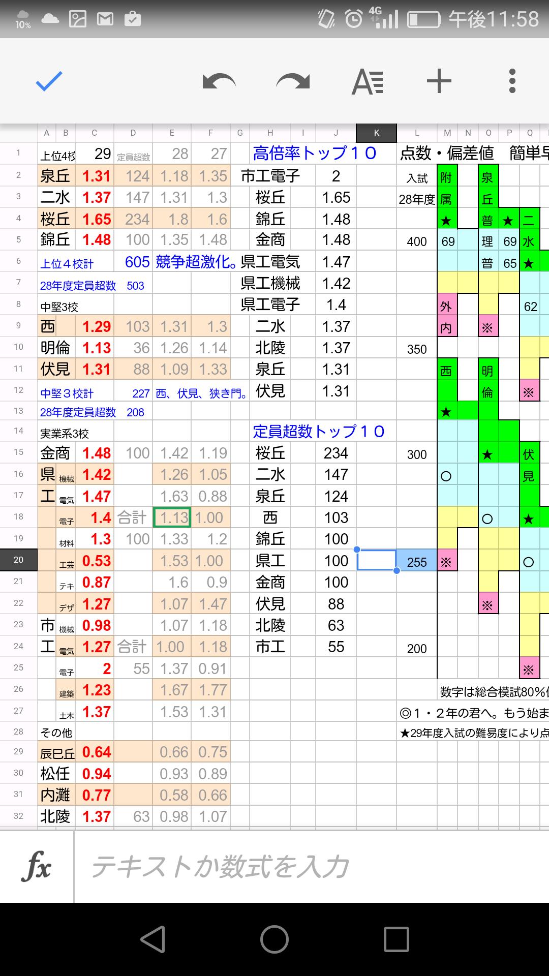 公立 倍率 県 石川 高校