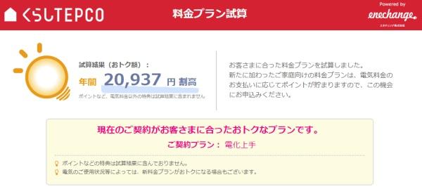 20,937 円 割高