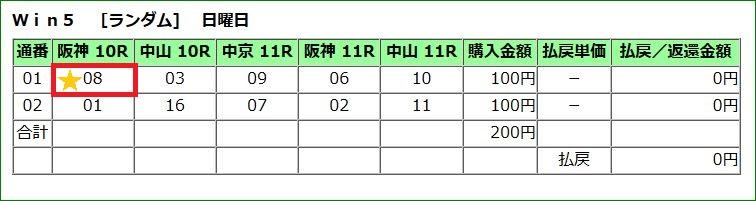 180318-結果.JPG