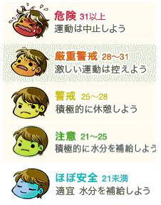 にほんブログ村からの退会方法   HAZIMARU