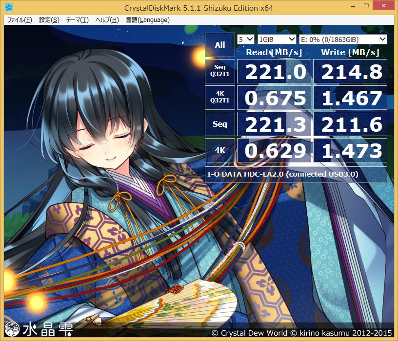 I-O DATA HDC-LA2.0 (CrystalDiskMark 5)