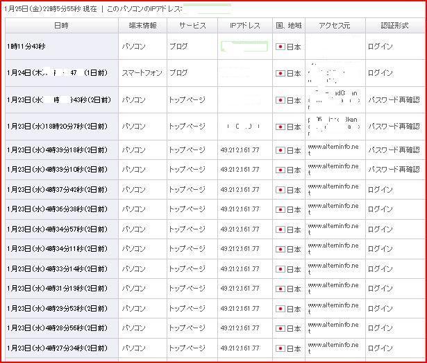 ログイン履歴-2.jpg