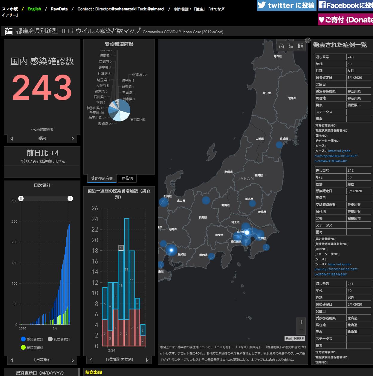 コロナ マップ 日本