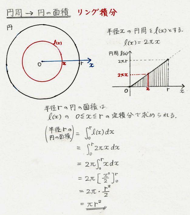 の 面積 公式 円