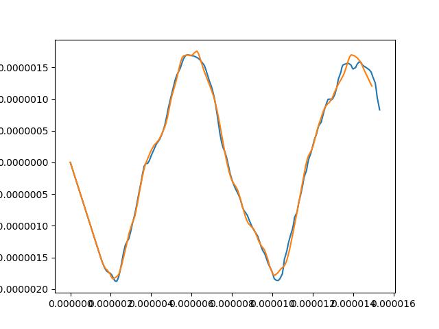 sfepy elastodynamic | くぴんのブログ - 楽天ブログ