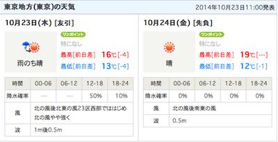 スクリーンショット 2014-10-23 12.02.15.png