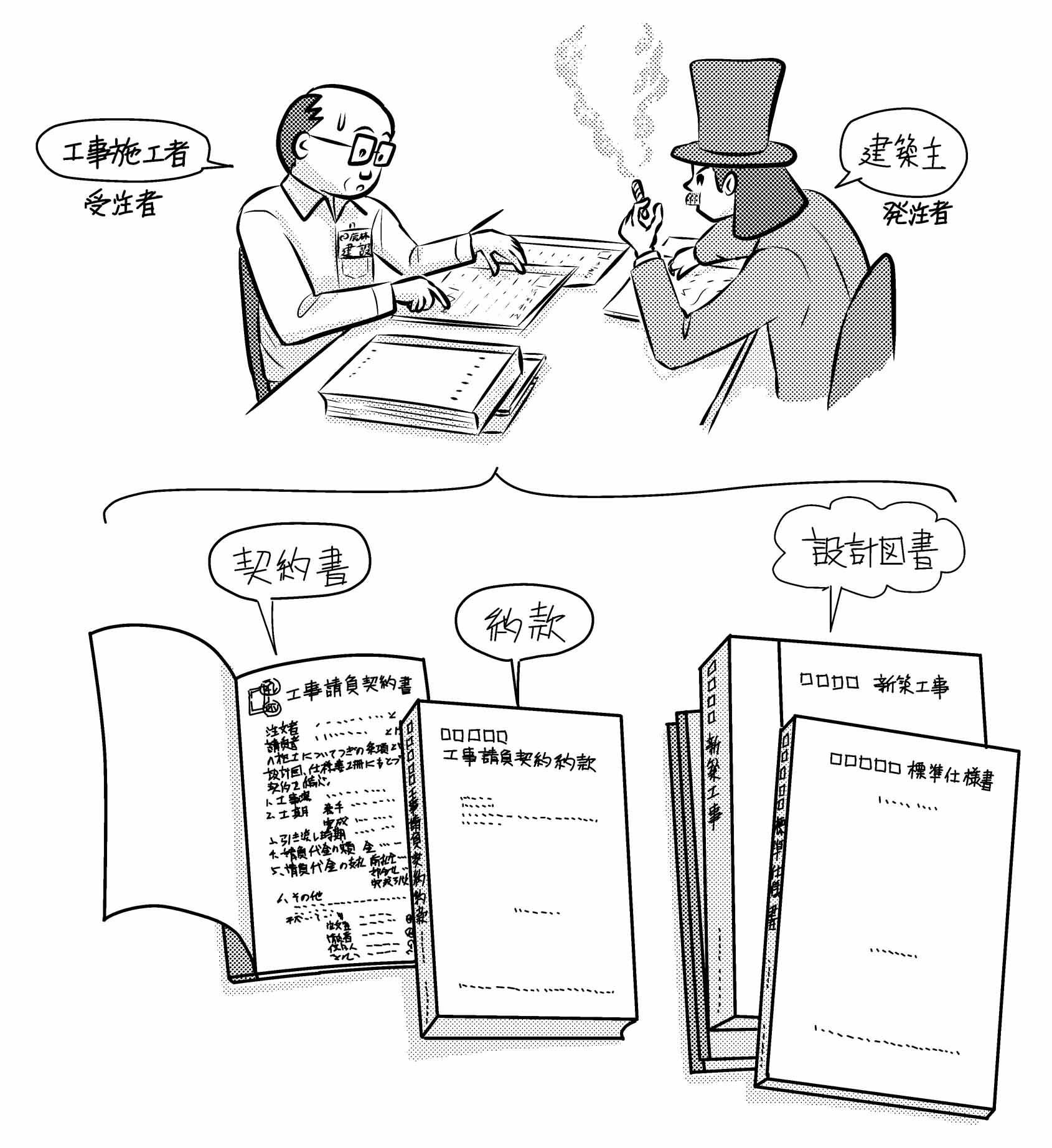 書 工事 請負 契約