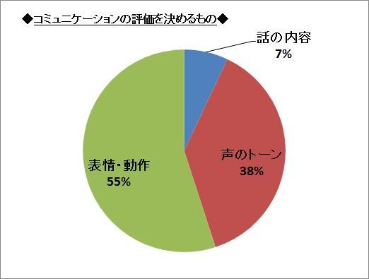 グラフ.png