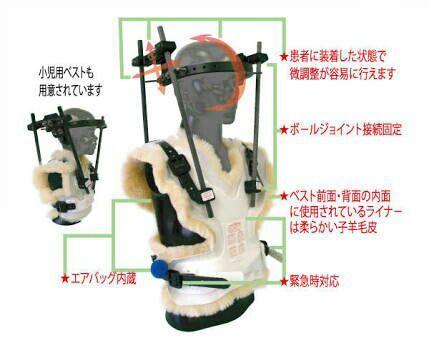 看護 ハロー ベスト 整形外科で必要となる看護技術