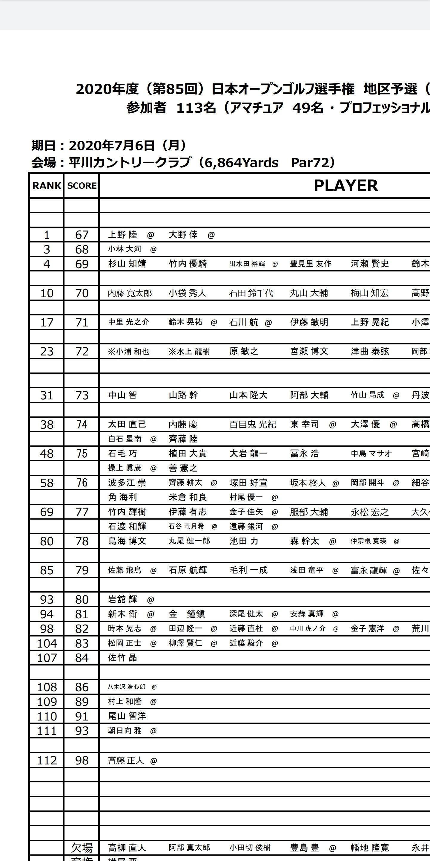 2020 予選 結果 オープン ゴルフ 日本