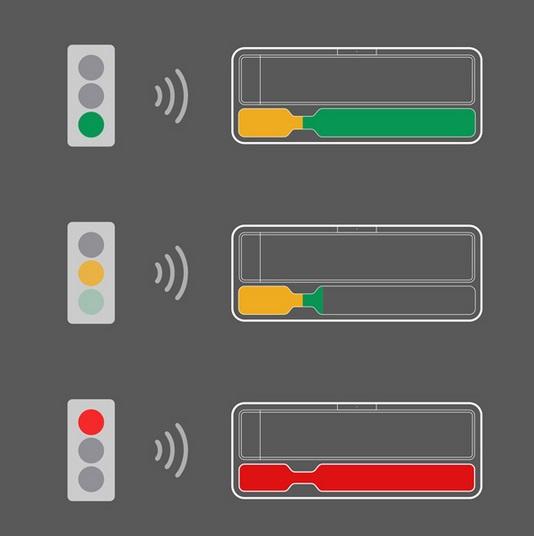 最新 信号
