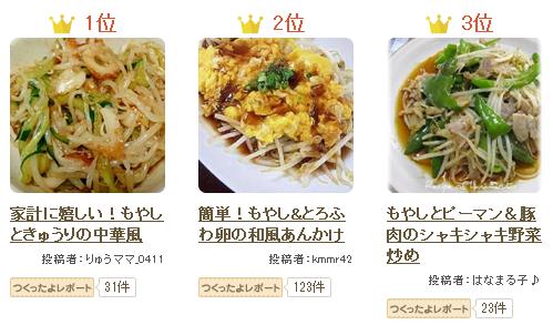 もやしレシピ人気TOP20