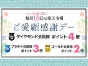 【毎月18日】楽天市場ご愛顧感謝デーはポイント最大4倍!5のつく日との違い・メリット・デメリットは?