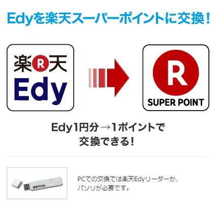 Edyを楽天スーパーポイントへ交換