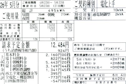 2014年5月分(4/22~5/22の31日間)の電気代