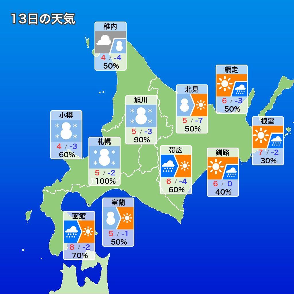 札幌 分散 登校