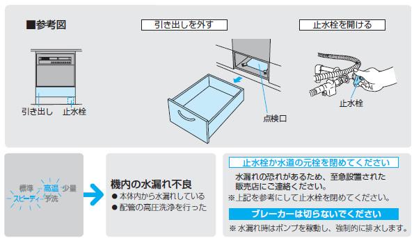 機内の水漏れ不良 取扱説明書