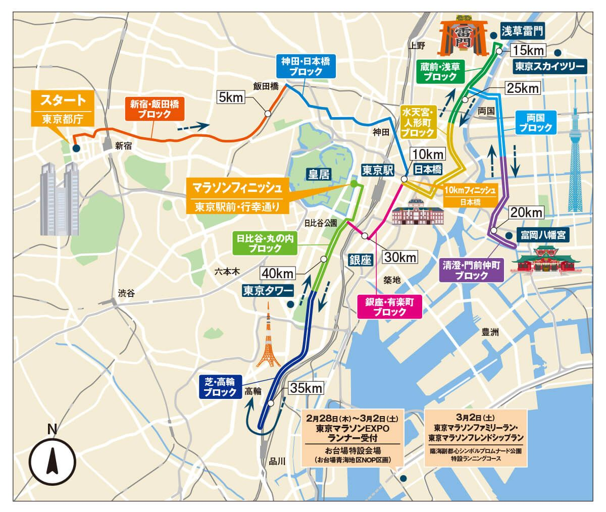 東京マラソンの公式サイトから2019年のルートマップを表示しています