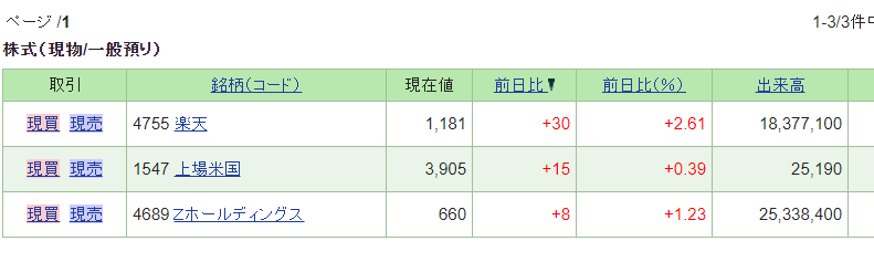 株価 楽天
