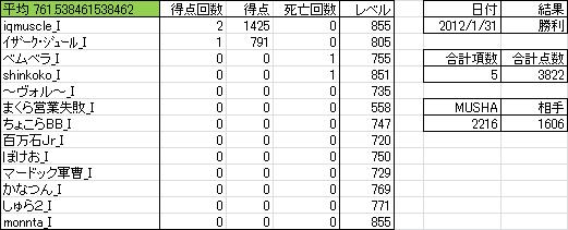 0131_ちびっこギャング_H6.png