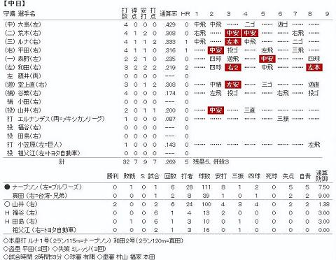 yamai201402-2