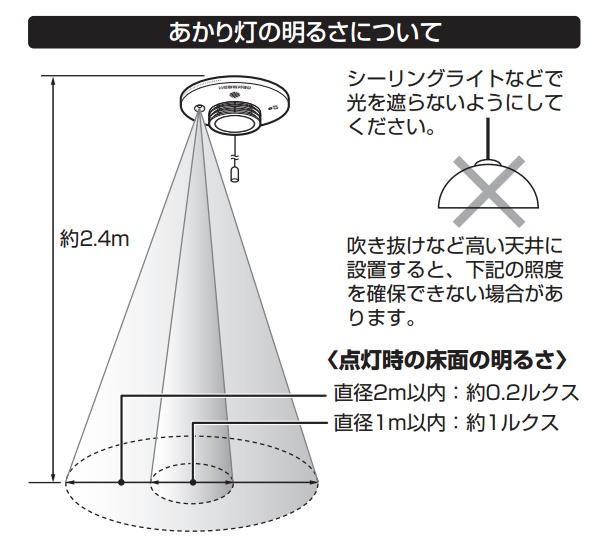 火災警報器の明かりの照度
