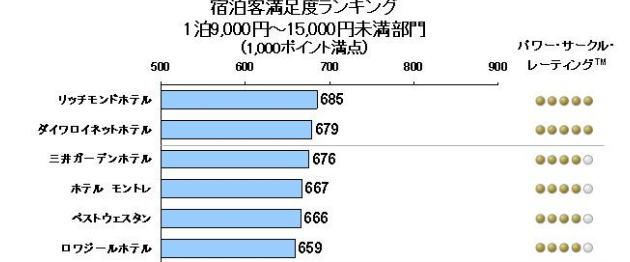 2013-328-hotei-rank01
