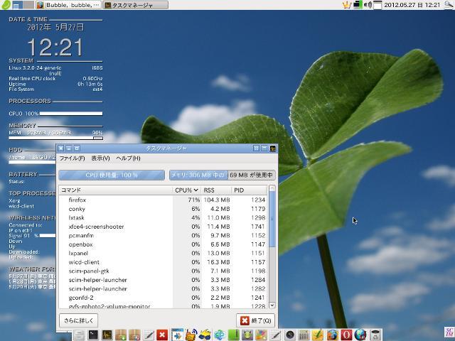 Linux Beanのメモリ使用量