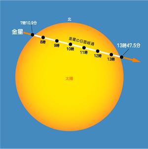 transit_of_Venus_w300.jpg
