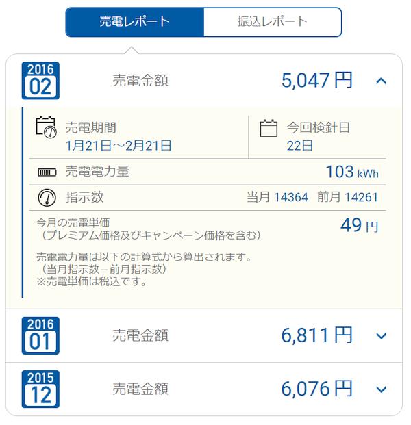 Panasonic ソーラープレミアム 売電レポート