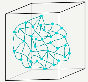 28  Loop Quantum Gravity(LQG)