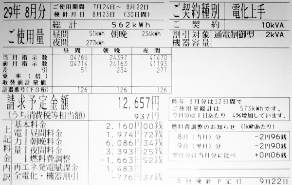 2017年8月の電気料金明細