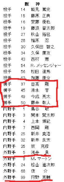 タイガース9/6登録メンバー.jpg