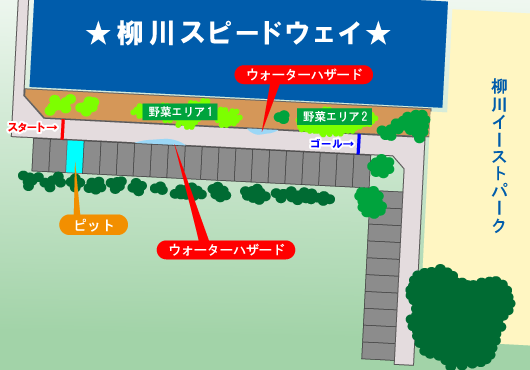 柳川スピードウェイ2.png