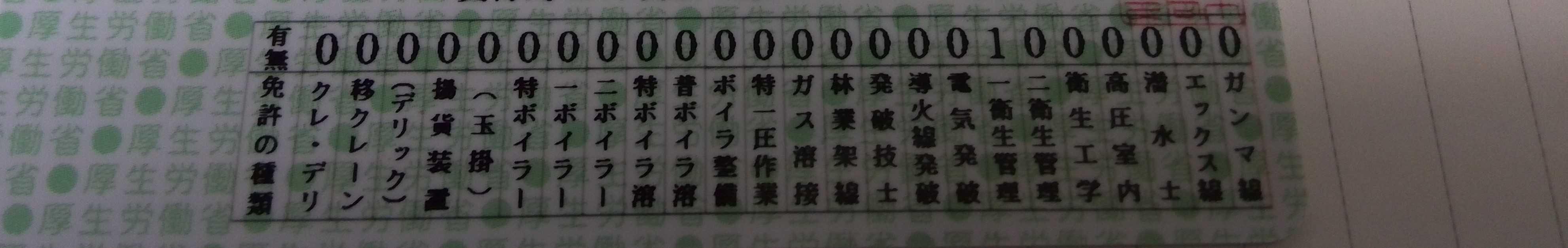 センター 大阪 Ihi 教習所 技術