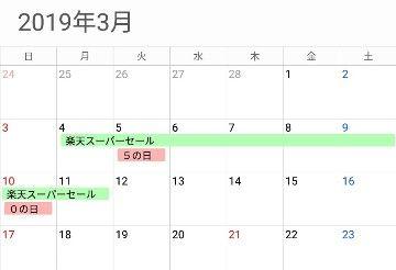 日にち 楽天 ポイント アップ