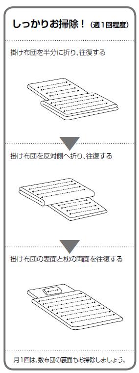 ふとん掃除機 パナソニック MC-DF500G しっかりお掃除!(週1回程度)