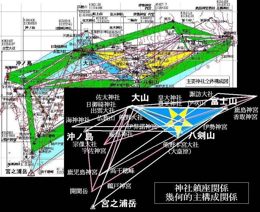 三角構成説明図.JPG