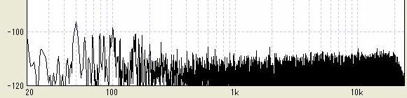 2068のノイズ分析