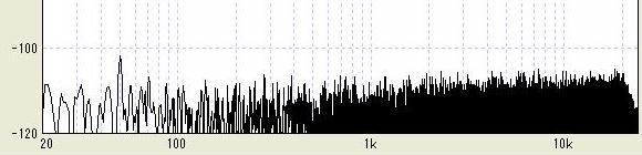 2114のノイズ分析