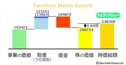 企業価値評価1.jpg