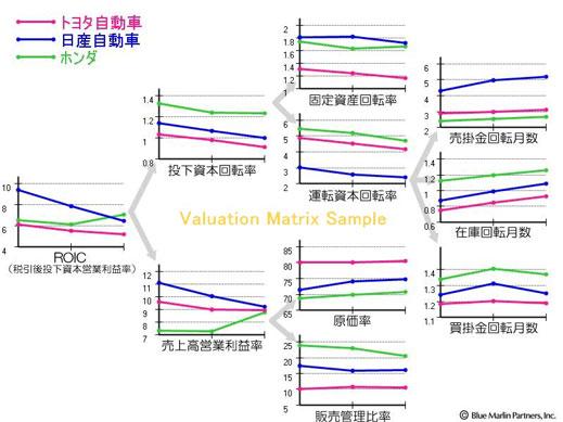 企業価値評価2.jpg