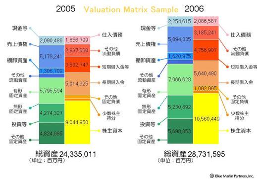 企業価値評価3.jpg