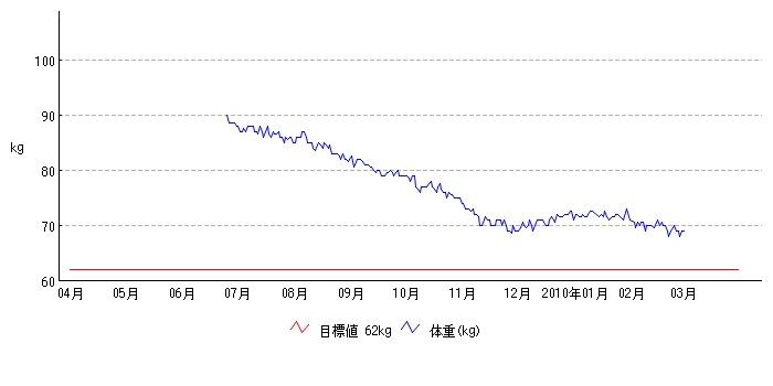 体重グラフ.jpg